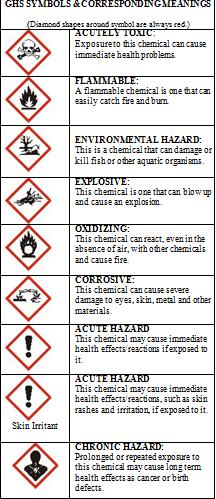 20+ [ Safety Symbols Worksheet ] | Electricity Ppt,Weather Signs ...